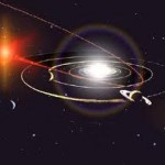 L'ipotetica orbita del pianeta Nibiru