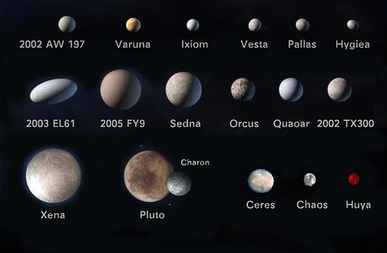 Due Giganteschi Pianeti Alla Periferia Del Sistema Solare