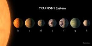 LA RESA ARTISTICA DEI SETTE PIANETI DI TRAPPIST-1