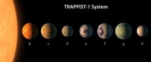 IL SISTEMA DI TRAPPIST-1: ALMENO TRE PIANETI SONO POTENZIALMENTE ABITABILI
