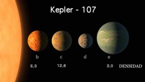 I PIANETI IN ORBITA ATTORNO A KEPLER-107